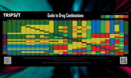 How to Use TripSit's 'Guide to Drug Combinations' Chart