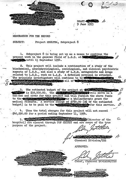MK Ultra Psychedelic LSD